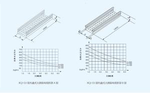 托盘式大跨距电缆桥架