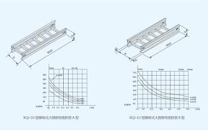 梯级式大跨距电缆桥架