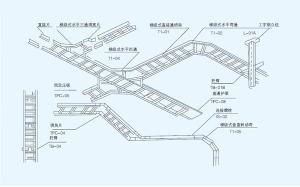 阶梯式桥架空间